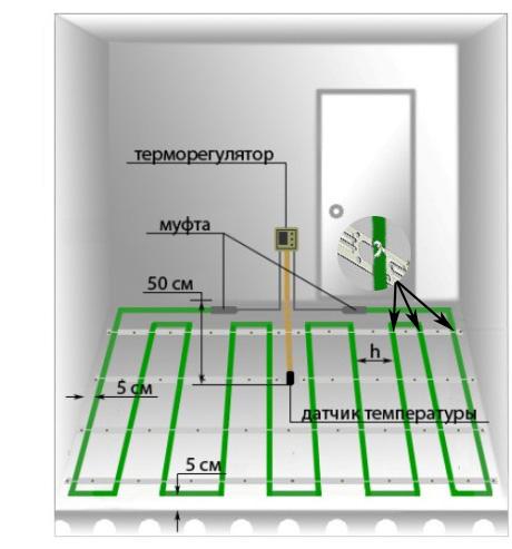 Схема расчета труб теплого
