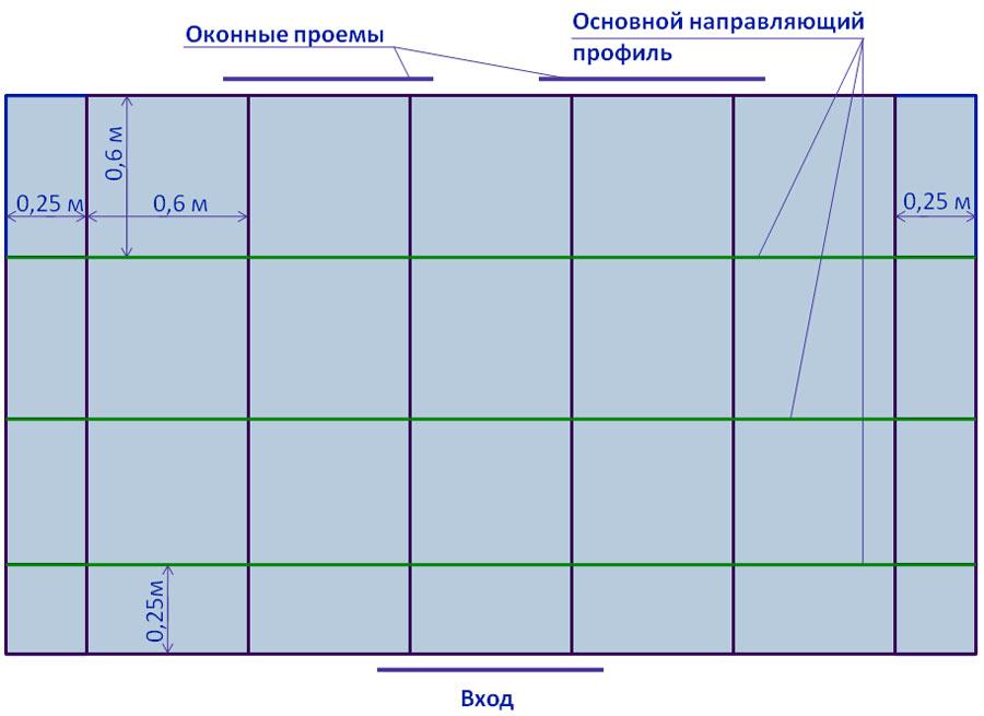 Как сделать разметку потолка
