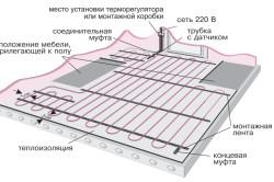 Схема укладки труб теплого пола