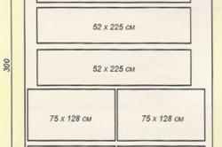План раскладки деталей из тафты