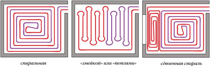Схема укладки труб для теплого