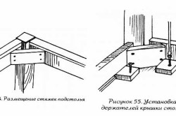 Установка держателей крышки стола