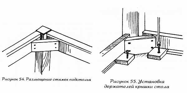 Схемы крепления столов