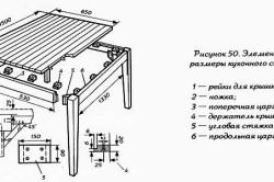 Устройство кухонного стола