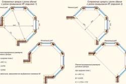 Схемы сопряжений эркеров с комнатой