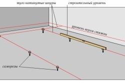 Схема установки маяков для заливки пола