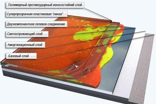 Наливной керамзитовый пол