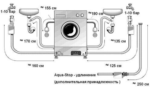 Схема установки стиральной