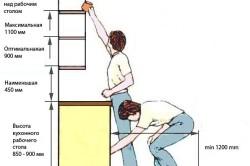 Расположение мебели на кухне в зависимости от роста человека