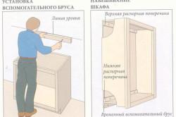 Процесс навешивания шкафчика с помощью вспомогательного бруса