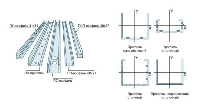 Схема сборки каркаса из