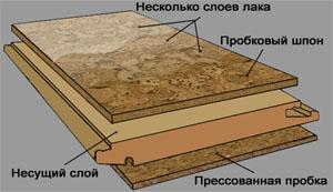 comment poser du parquet stratifie sur du carrelage devis. Black Bedroom Furniture Sets. Home Design Ideas