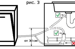 Схема подключения слива к канализационной трубе и сифону раковины