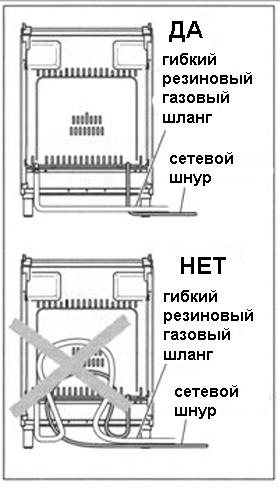 Схема расположения газового