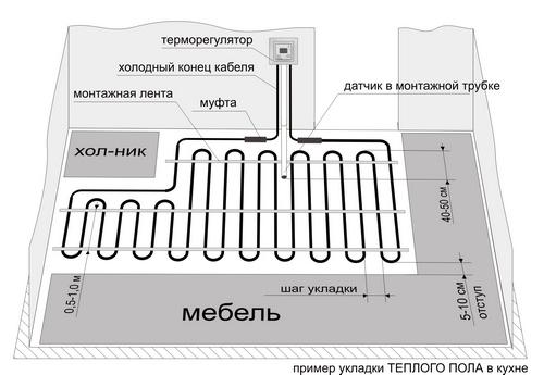 Схема стержневого