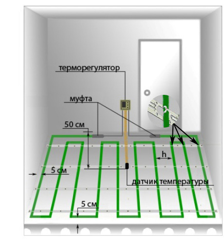 Схема расчета труб для теплого