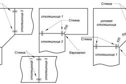 Схема соединения деталей столешницы