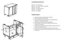 Схема и порядок сборки приставного стола
