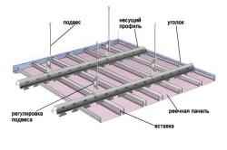 Схема монтажа реечного потолка на подвесы