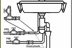Схема подключения крана на кухни