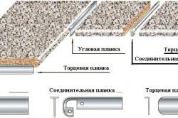 Схема установки накладок на столешницу