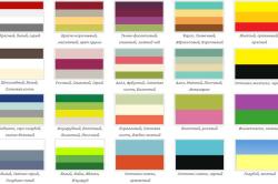 Таблица сочетания цветов в интерьере