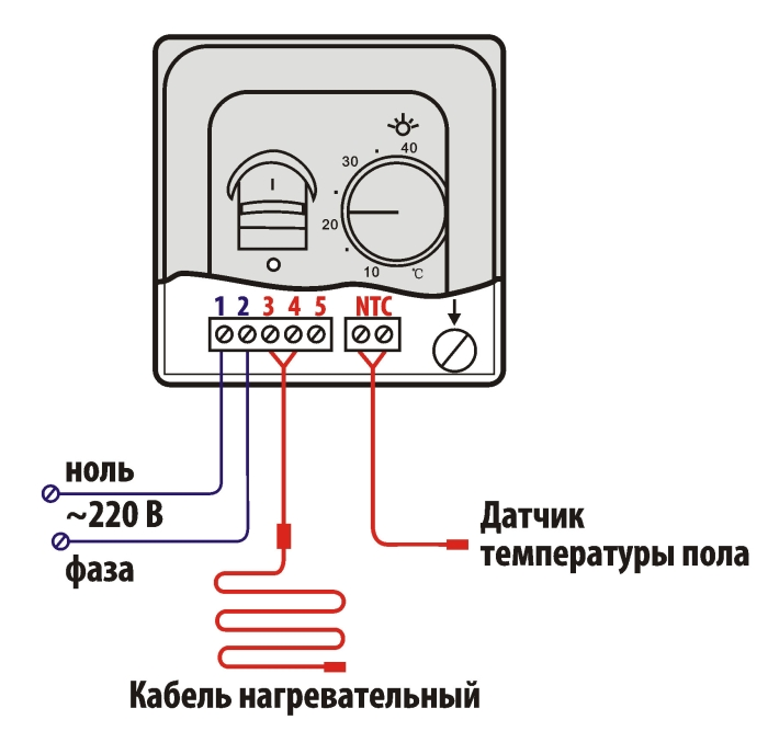 Схема раскладки теплого пола 208