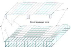 """Схема армирования пола: 1 - основныая сетка; 2 - дополнительное усиление основной сетки; 3 - """"П"""" образные усиления краев плиты; 4 - """"Г"""" образное усиление углов плиты; 5 - несущие стены."""