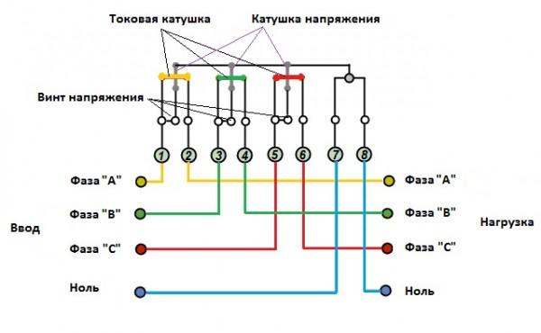 Схема проведения электричества