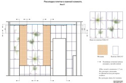 Проект укладки плитки на кухне.