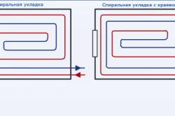 Схемы спиральной укладки водяного пола