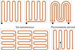 Пример схем укладки теплого пола