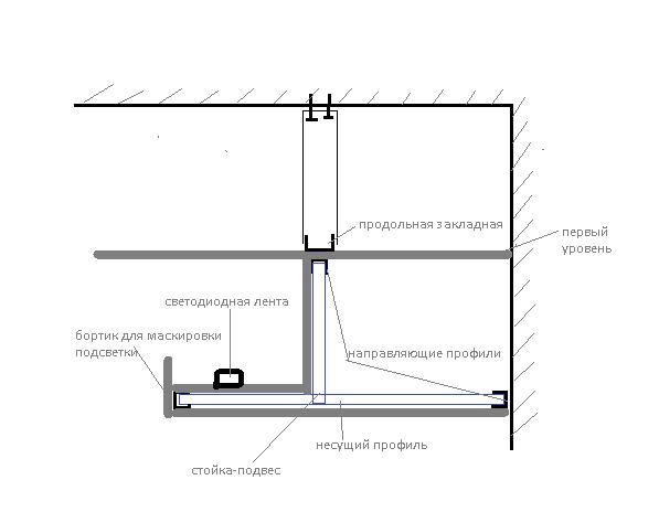 Схема ниши с подсвткой
