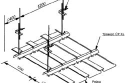 Схема монтажа реечного потолка закрытого типа