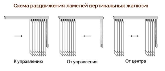вертикальных жалюзи