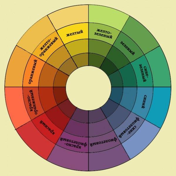 Цветовая гамма обоев