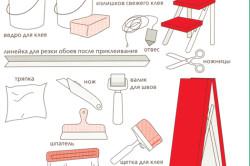 Необходимые инструменты для поклейки обоев