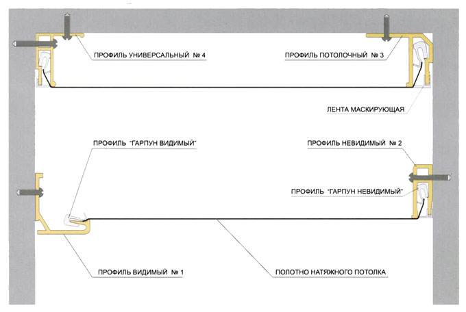 Схема двухуровнего навесного
