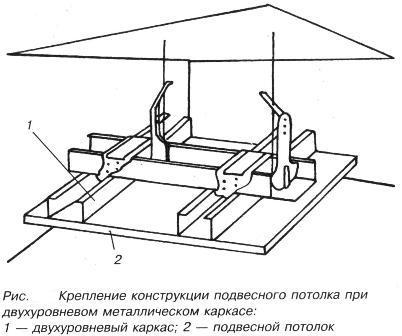Схема крепления конструкции