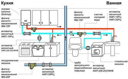 Схема обвязки двухконтурного газового котла фото 357