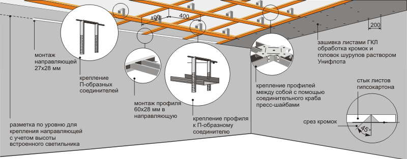 Схема монтажа одноуровневого