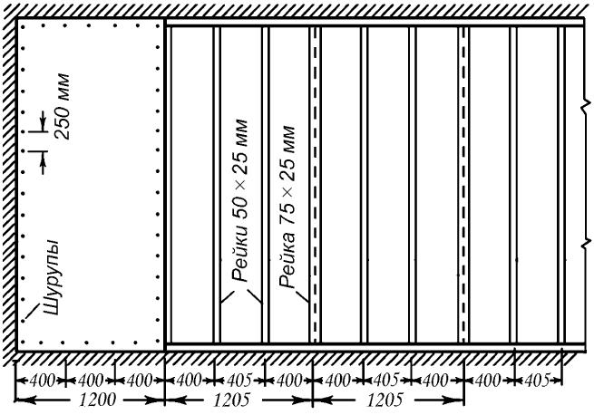 Схема разметки потолка из