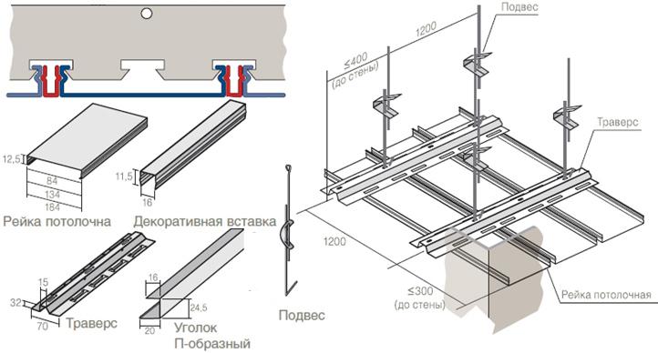 Схема реечного потолка со