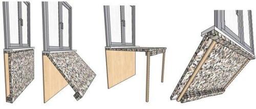 Схема устройства подоконника-столешницы