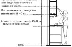 Схема высоты крепления навесного шкафа