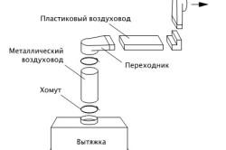 Схема вытяжки для кухни