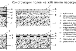 Схемы полов из керамических плит эпч 9-2-6 электроплита 2-х конф без дух.шкафа