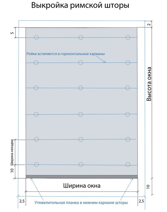 Схема выкройки римской шторы.