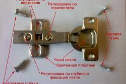 Вид крепежа