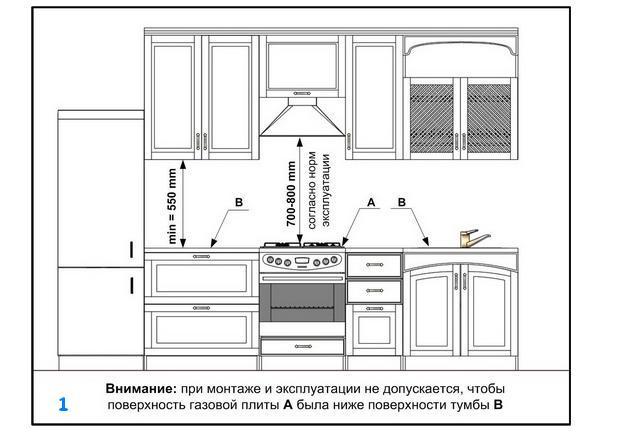 Правила установки газовой